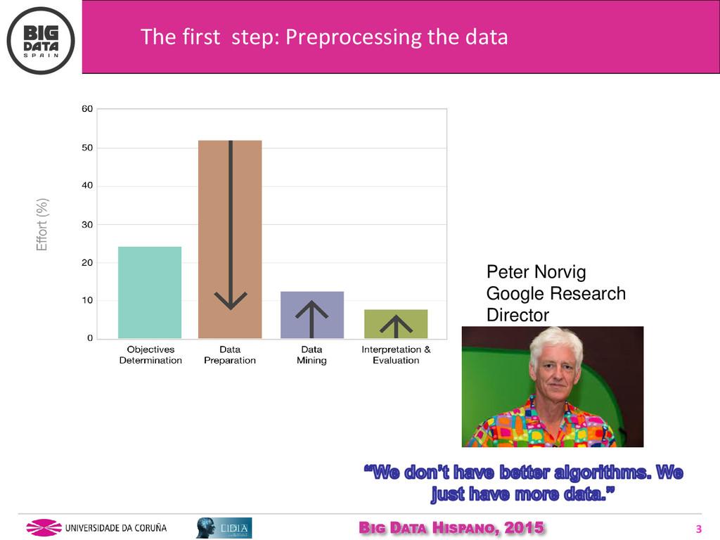 BIG DATA HISPANO, 2015 3 The first step: Prepro...