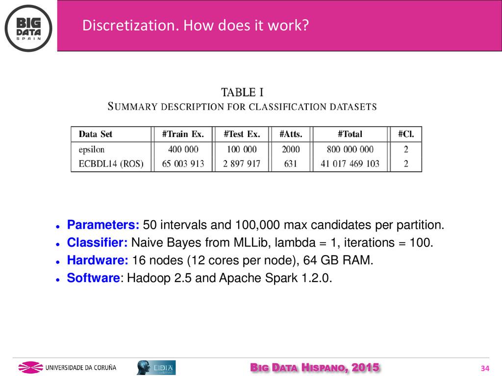 BIG DATA HISPANO, 2015 34 Discretization. How d...