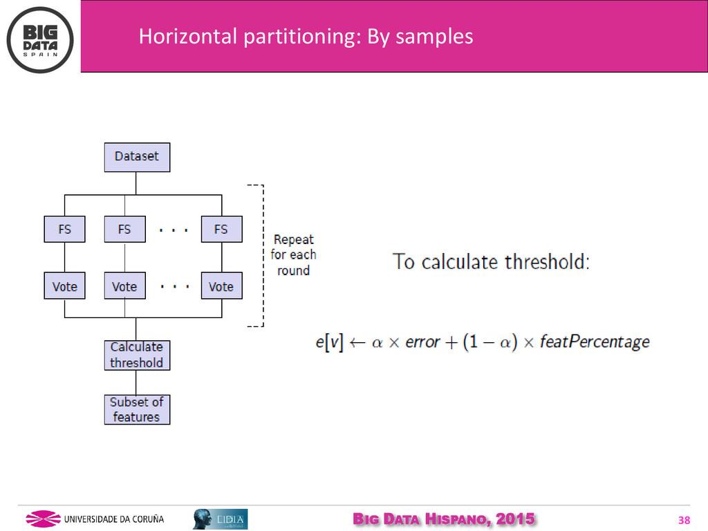 BIG DATA HISPANO, 2015 38 Horizontal partitioni...