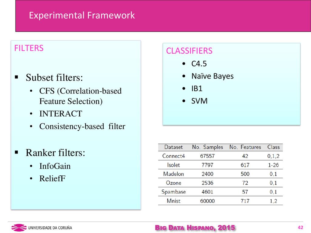 BIG DATA HISPANO, 2015 Experimental Framework F...