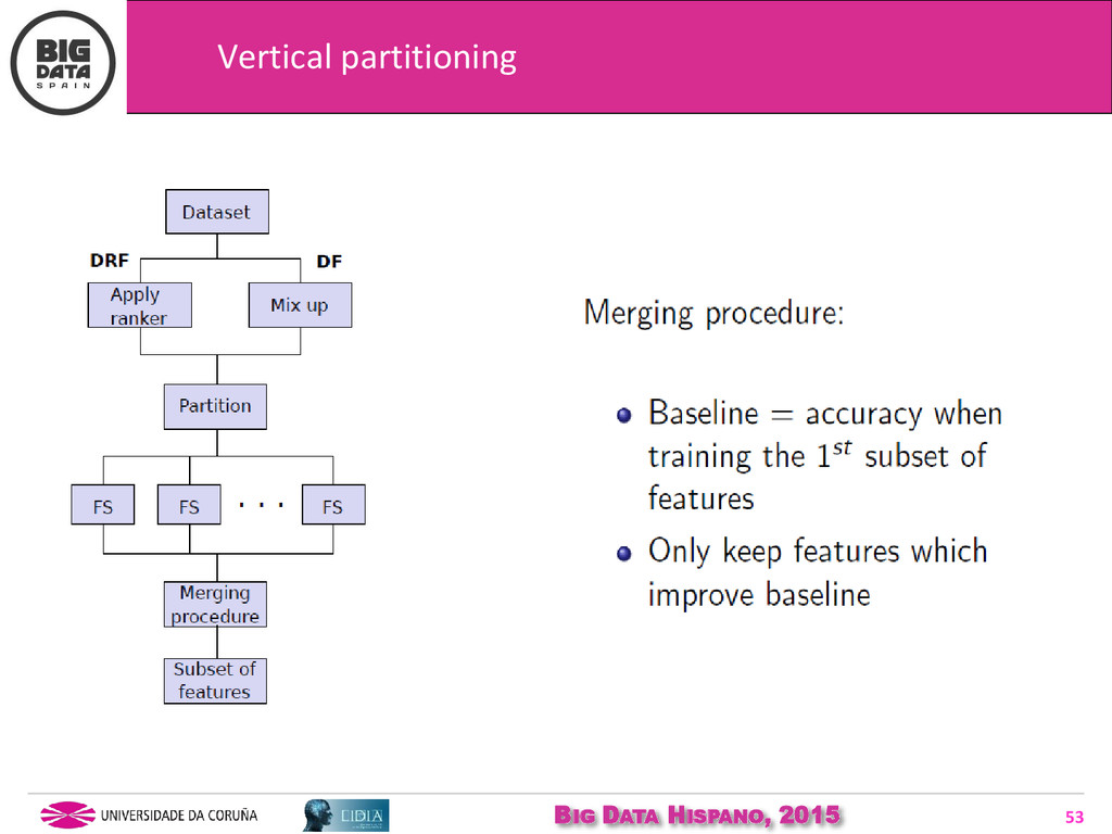BIG DATA HISPANO, 2015 53 Vertical partitioning