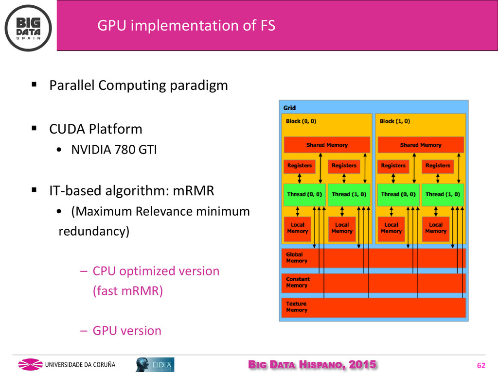 BIG DATA HISPANO, 2015 62  Parallel Computing ...