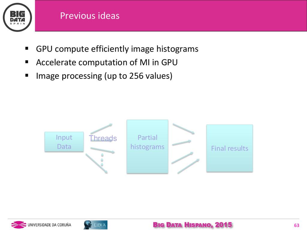 BIG DATA HISPANO, 2015 63  GPU compute efficie...