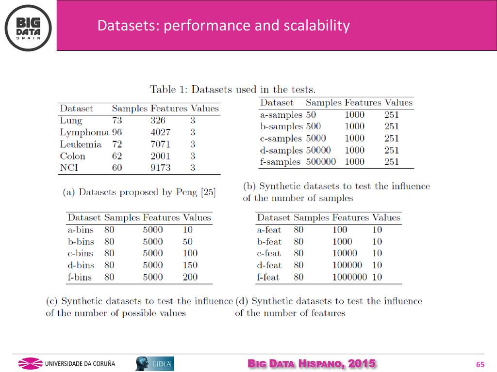 BIG DATA HISPANO, 2015 65 Datasets: performance...