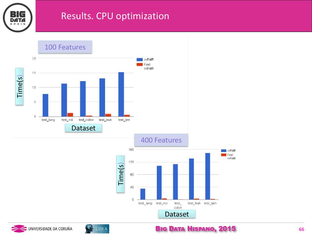 BIG DATA HISPANO, 2015 66 Results. CPU optimiza...