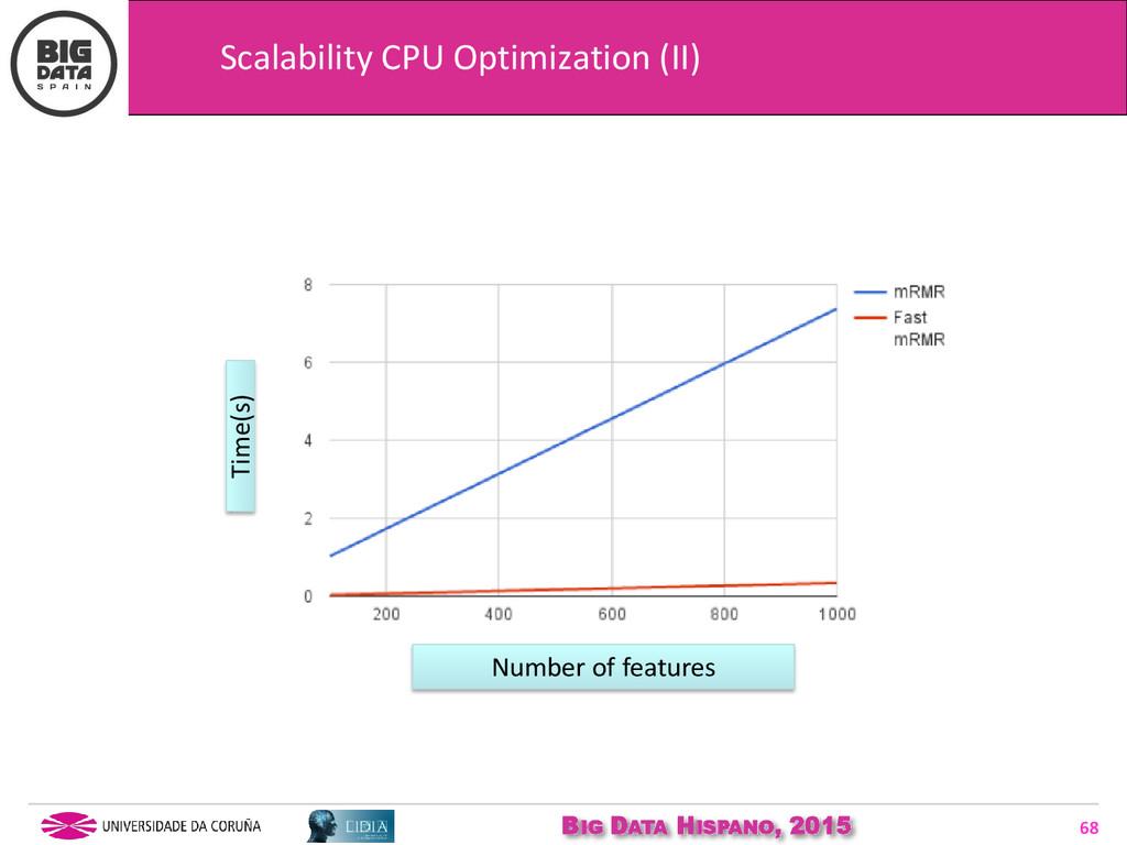 BIG DATA HISPANO, 2015 68 Scalability CPU Optim...