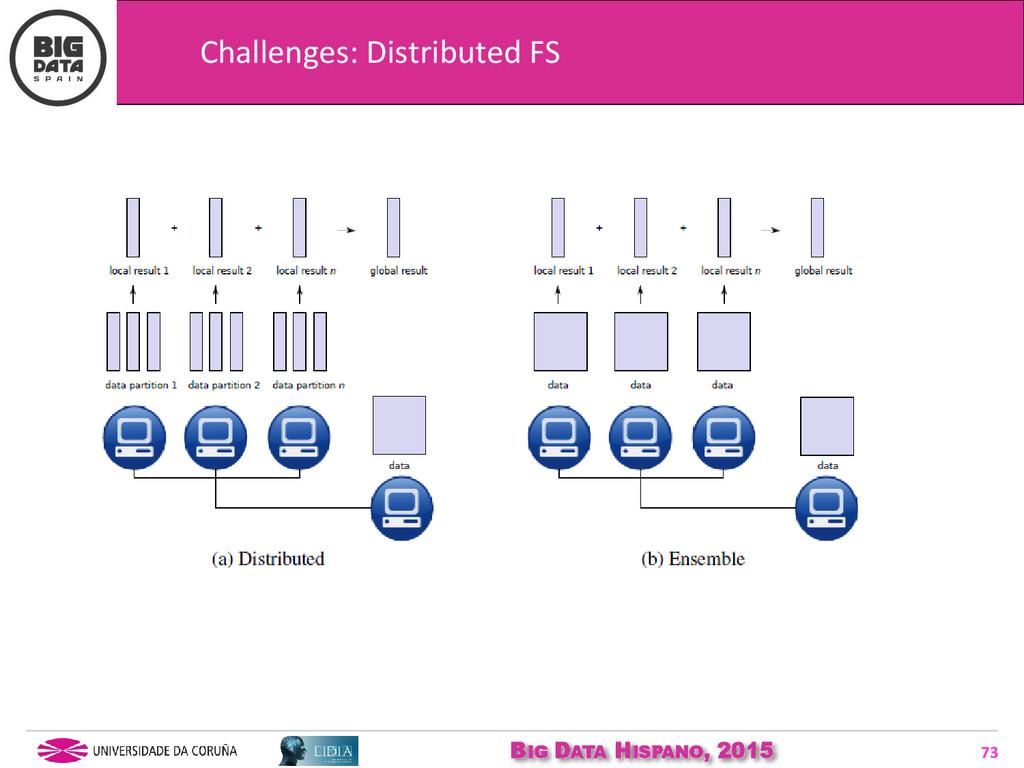 BIG DATA HISPANO, 2015 73 Challenges: Distribut...