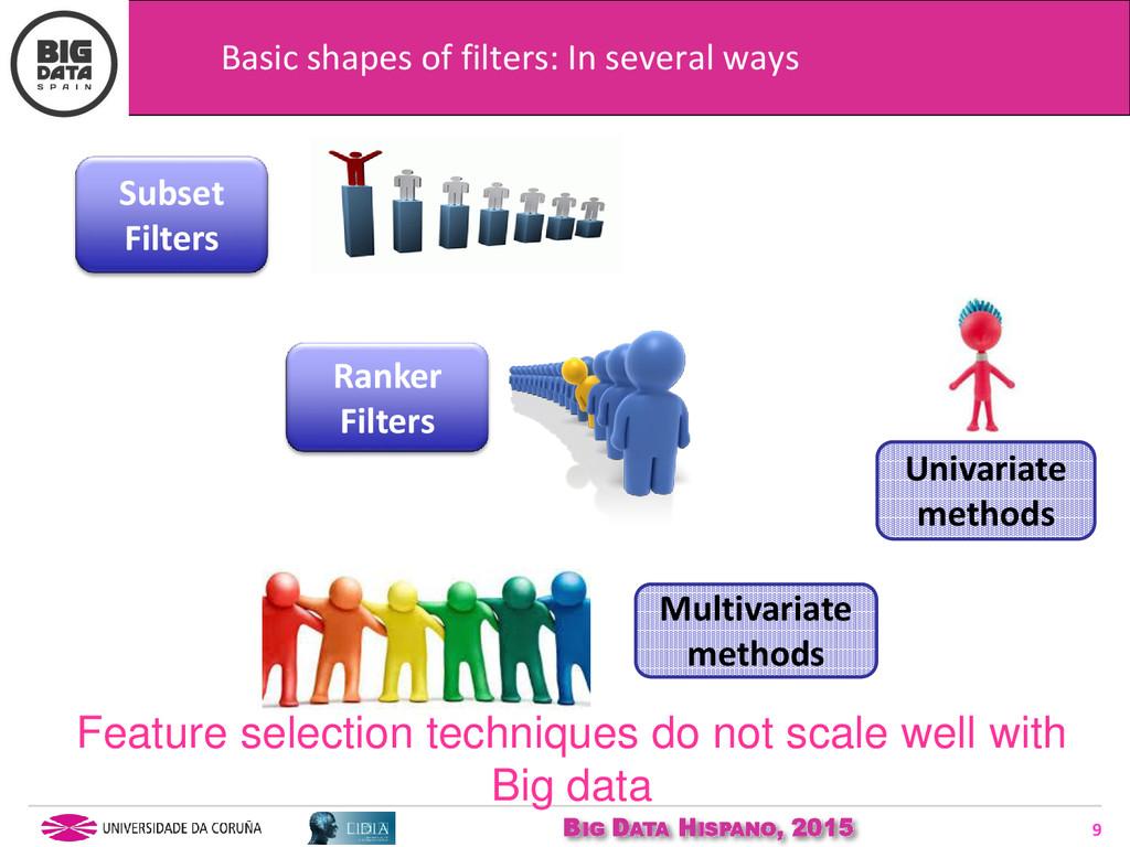 BIG DATA HISPANO, 2015 9 Basic shapes of filter...