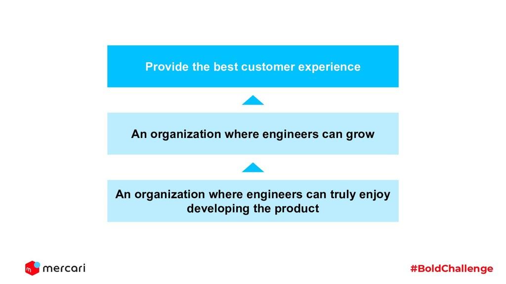#BoldChallenge Provide the best customer experi...