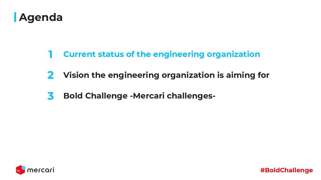 #BoldChallenge Agenda 1 Current status of the e...