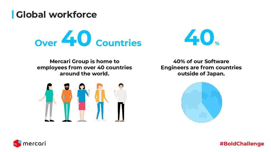 #BoldChallenge Global workforce Over 40 Countri...