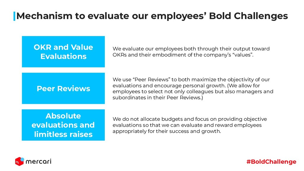 #BoldChallenge Mechanism to evaluate our employ...