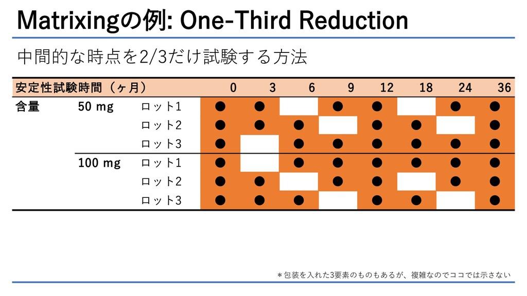 Matrixingの例: One-Third Reduction 中間的な時点を2/3だけ試験...