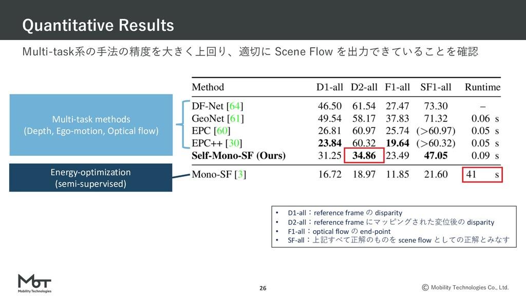 , . - , L FC M , , S 26 Multi-task methods (Dep...