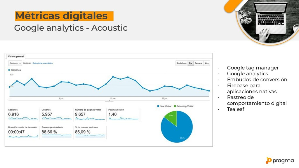 Métricas digitalesx - Google tag manager - Goog...