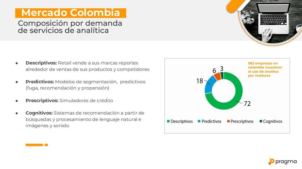 cMercado Colombiax ● Descriptivos: Retail vende...
