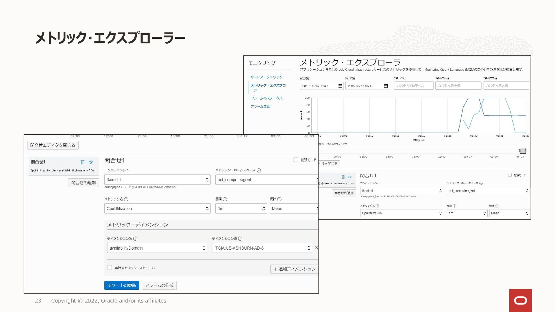 Oracle Cloud Infrastructure Monitoring – Ingest...