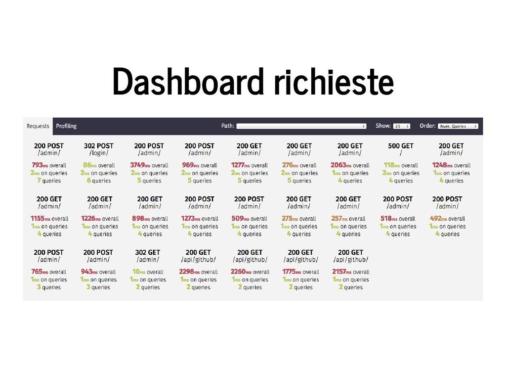 Dashboard richieste Dashboard richieste