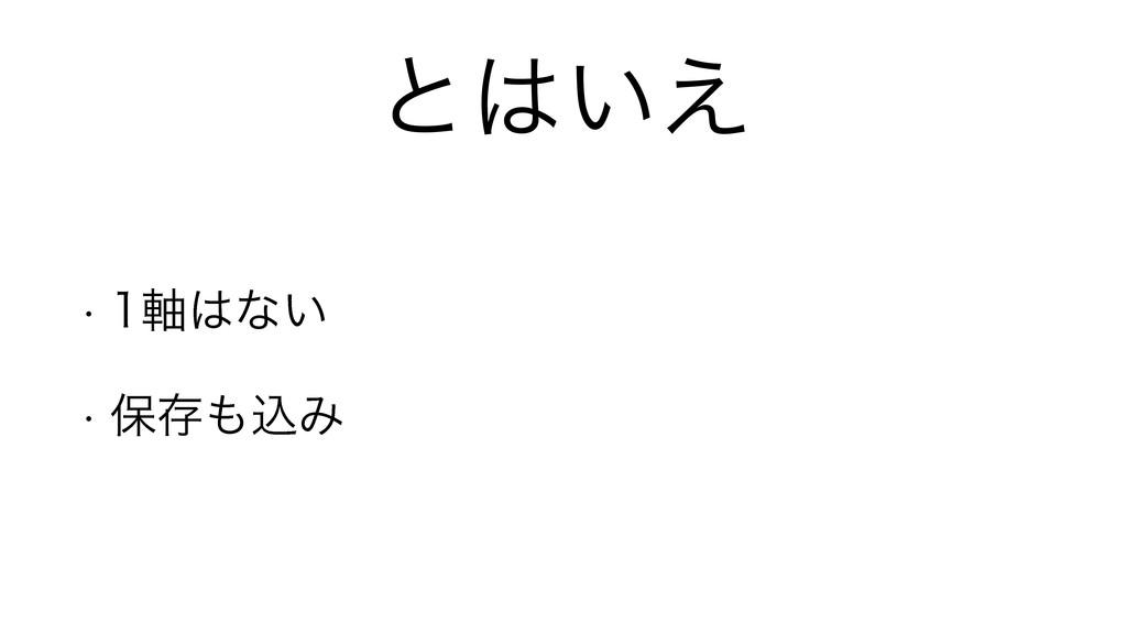 ͱ͍͑ w ࣠ͳ͍ w อଘࠐΈ