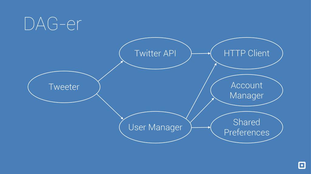 Dagger Tweeter Twitter API HTTP Client User Man...