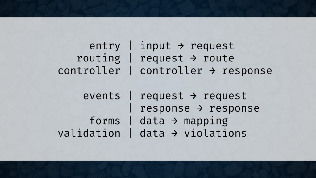entry | input → request routing | request → rou...