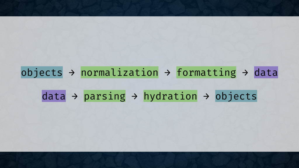 objects → normalization → formatting → data dat...