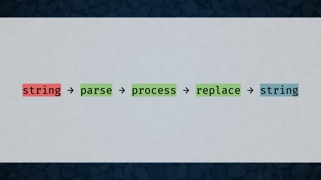 string → parse → process → replace → string