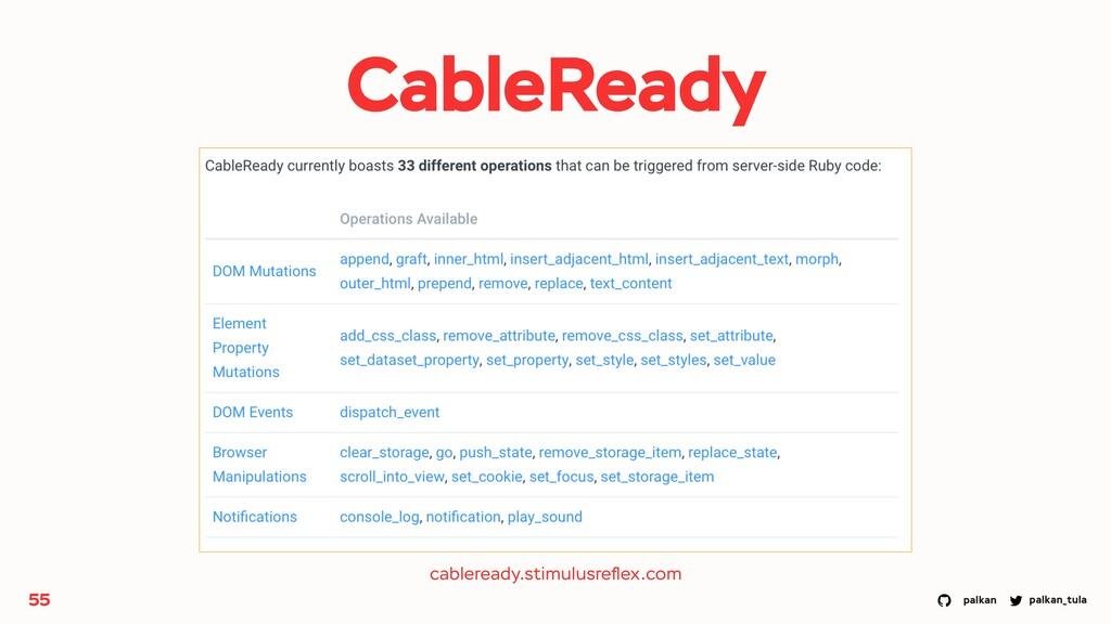 palkan_tula palkan CableReady 55 cableready.sti...