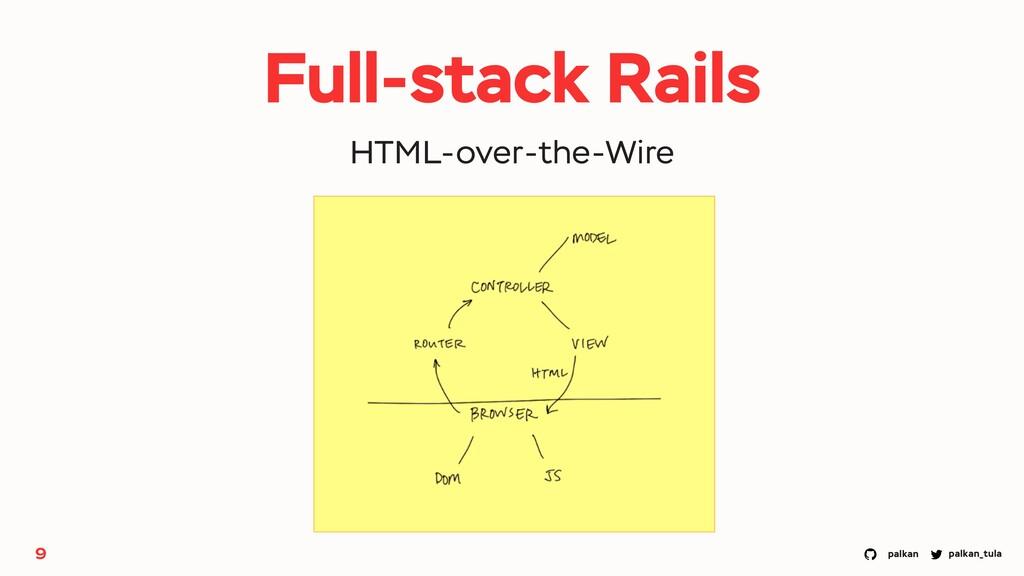 palkan_tula palkan Full-stack Rails 9 HTML-over...