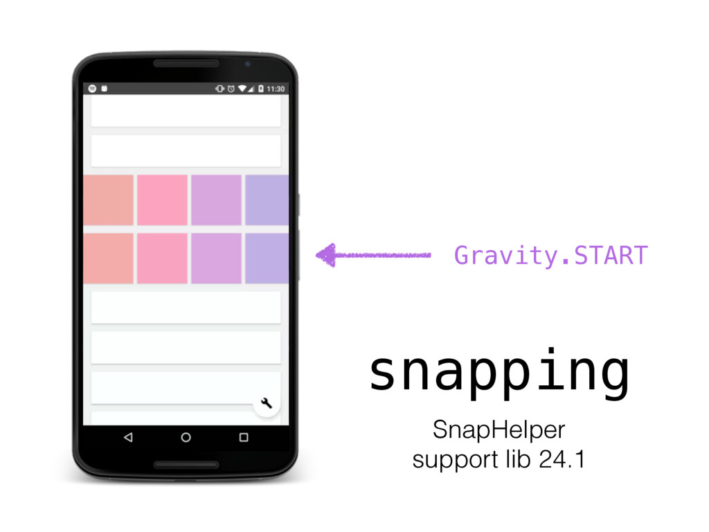 snapping Gravity.START SnapHelper support lib 2...