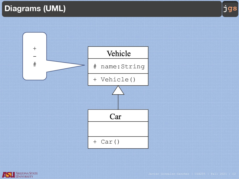 jgs Blueprint UML Diagram (
