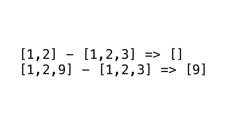 [1,2] - [1,2,3] => [] [1,2,9] - [1,2,3] => [9]