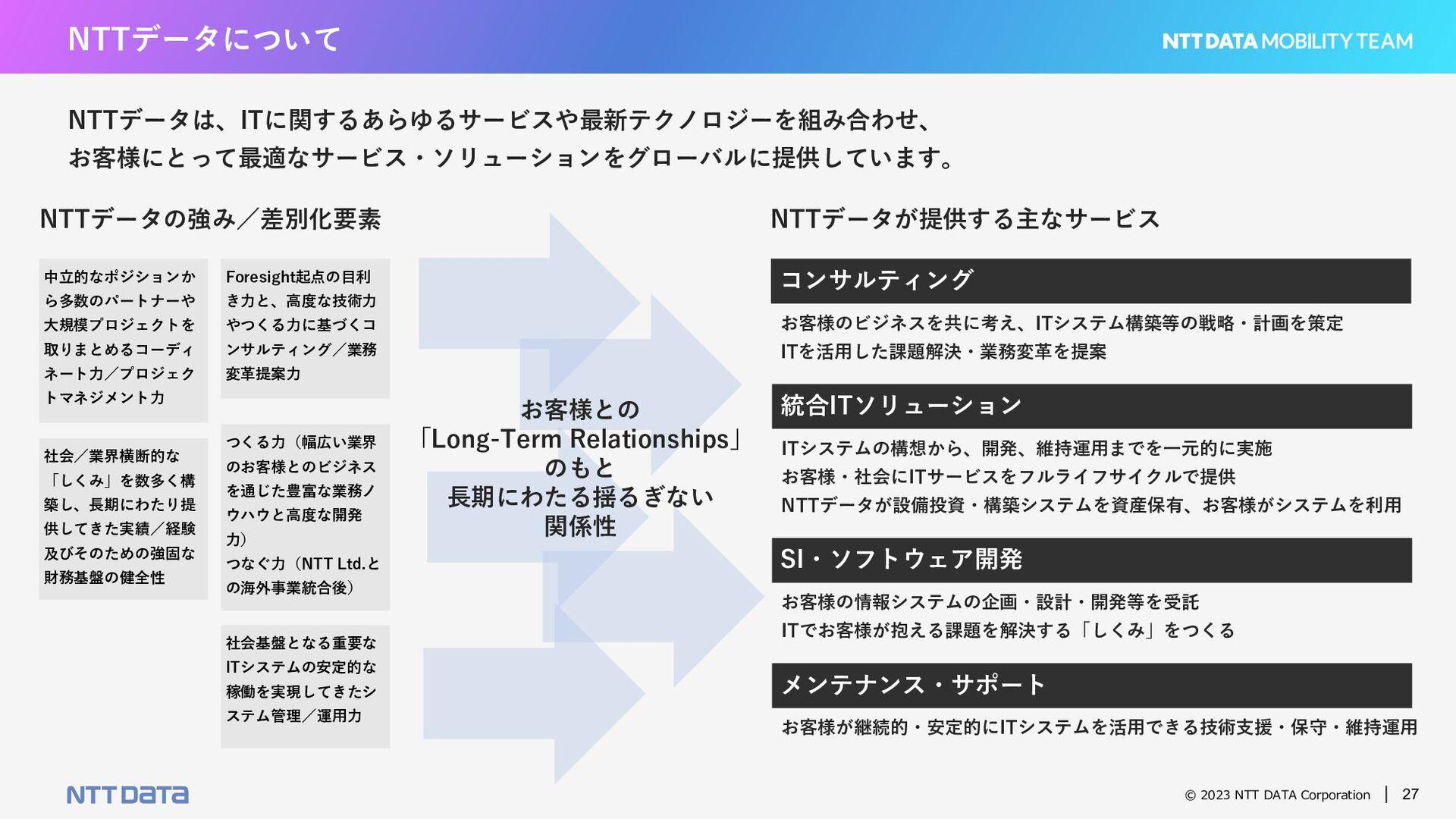 © 2021 NTT DATA Corporation 27 ⼤⼿⾃動⾞会社様との共同開発プロ...