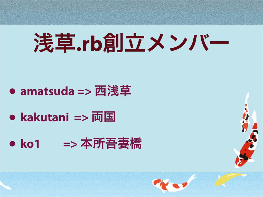 ઙ.rbཱϝϯόʔ • amatsuda => ઙ • kakutani => ྆ࠃ ...