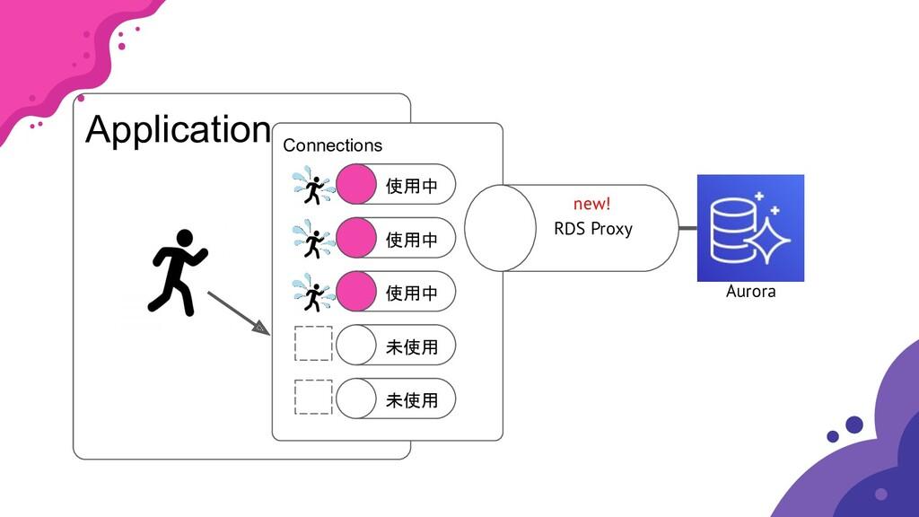 Application Connections 使用中 使用中 使用中 未使用 未使用 Aur...