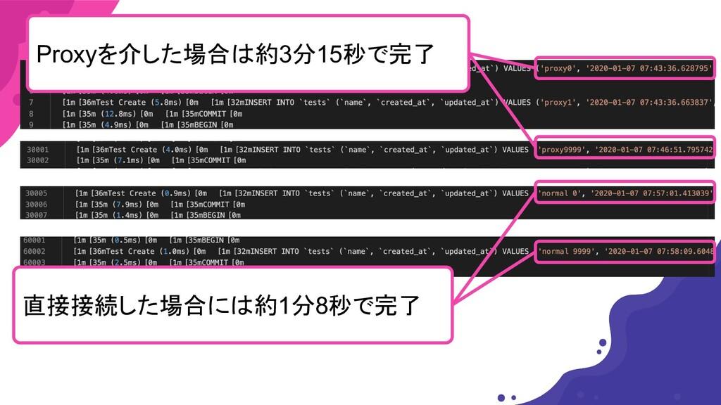 Proxyを介した場合は約3分15秒で完了 直接接続した場合には約1分8秒で完了