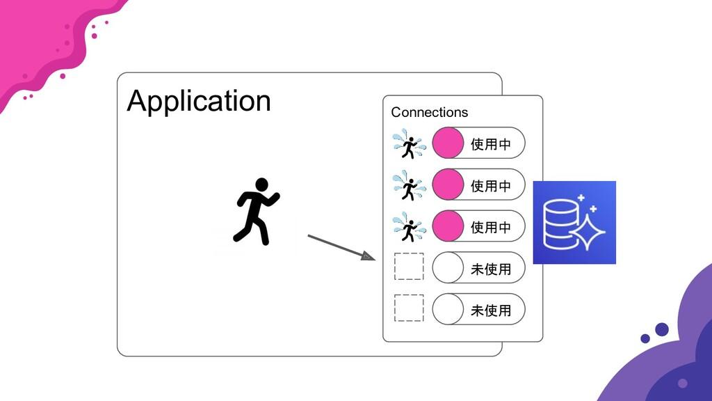 Application Connections 使用中 使用中 使用中 未使用 未使用