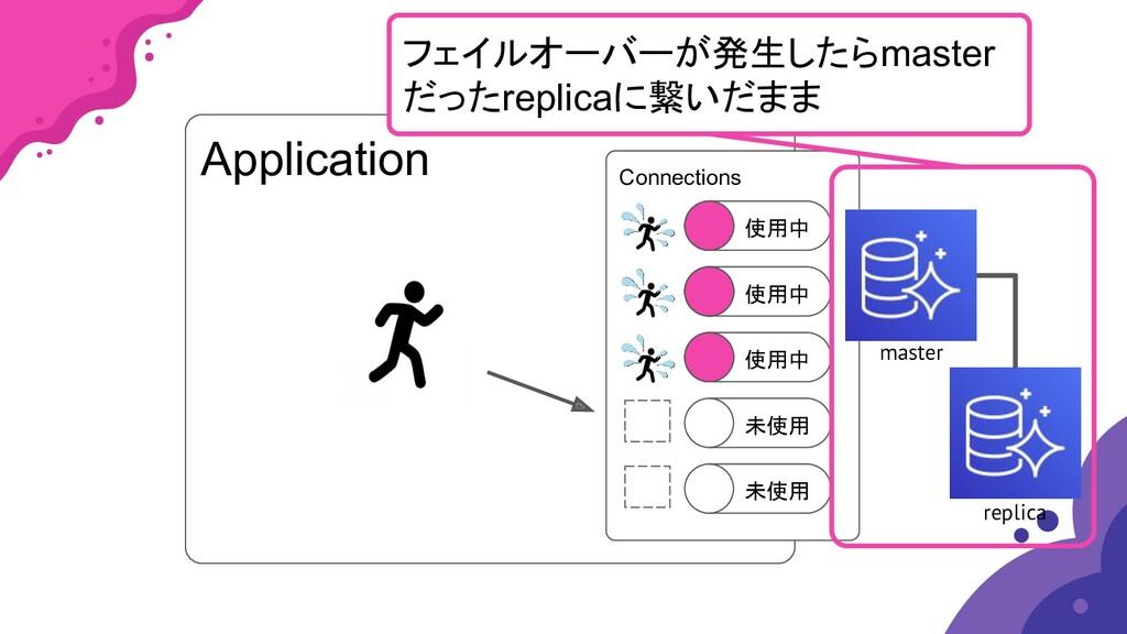 Application Connections 使用中 使用中 使用中 未使用 未使用 rep...