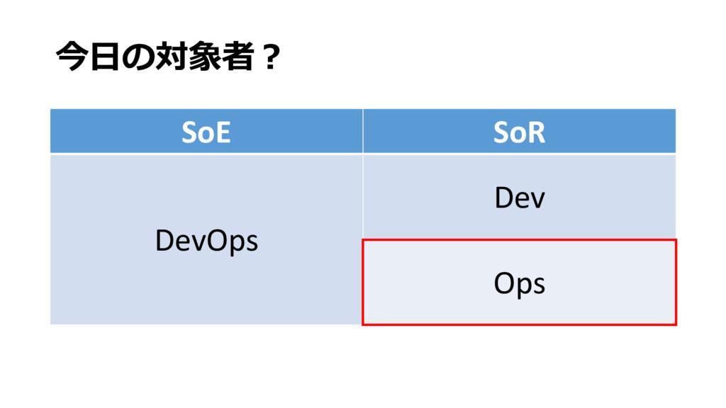 今日の対象者? SoE SoR DevOps Dev Ops