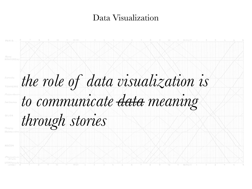 Data Visualization the role of data visualizati...