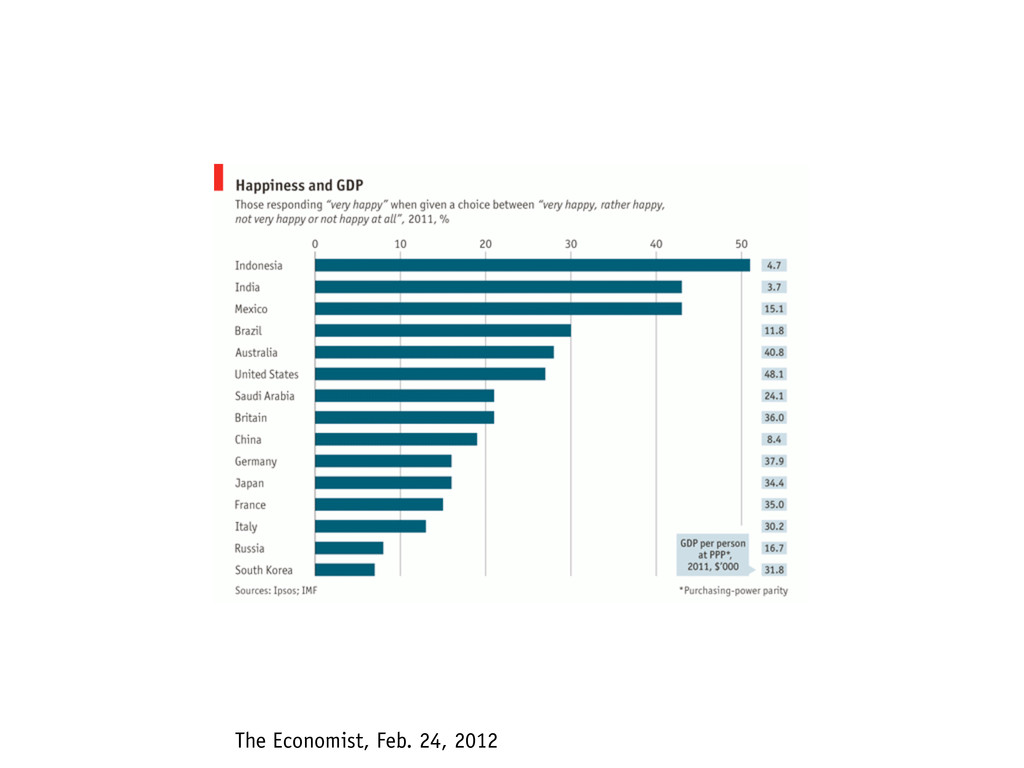 The Economist, Feb. 24, 2012