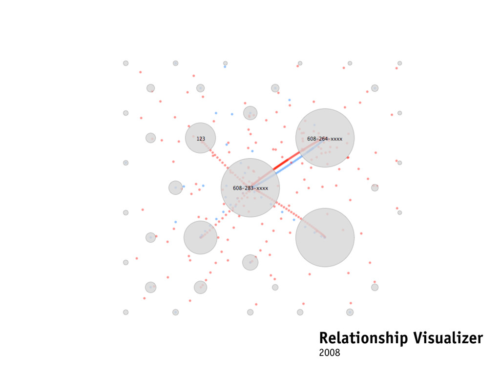Relationship Visualizer 2008