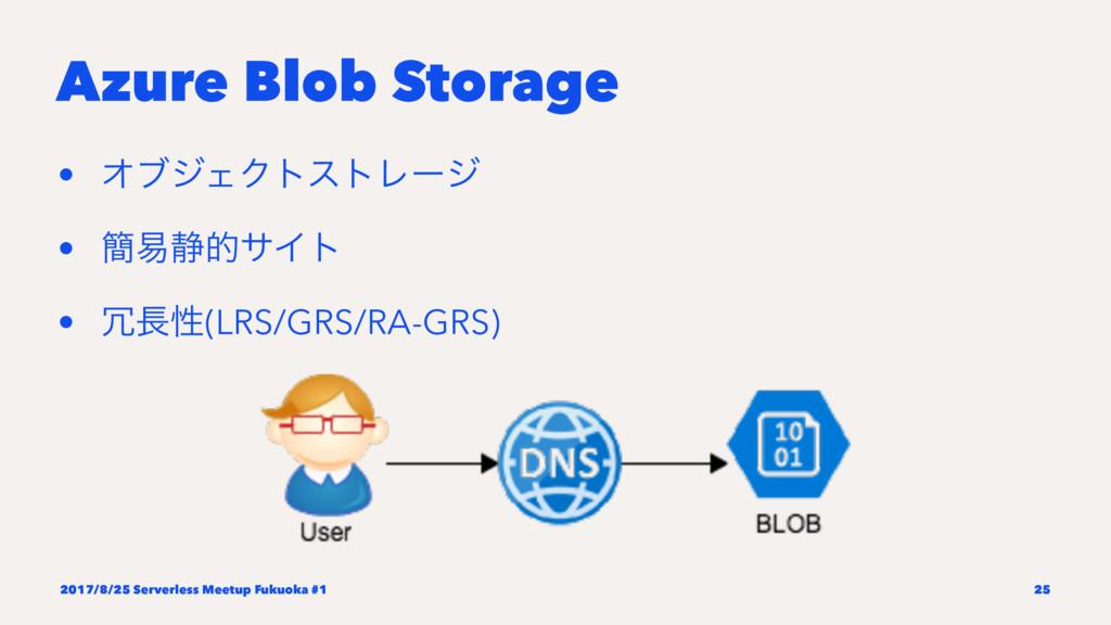 Azure Blob Storage • ΦϒδΣΫτετϨʔδ • ؆қ੩తαΠτ • ...