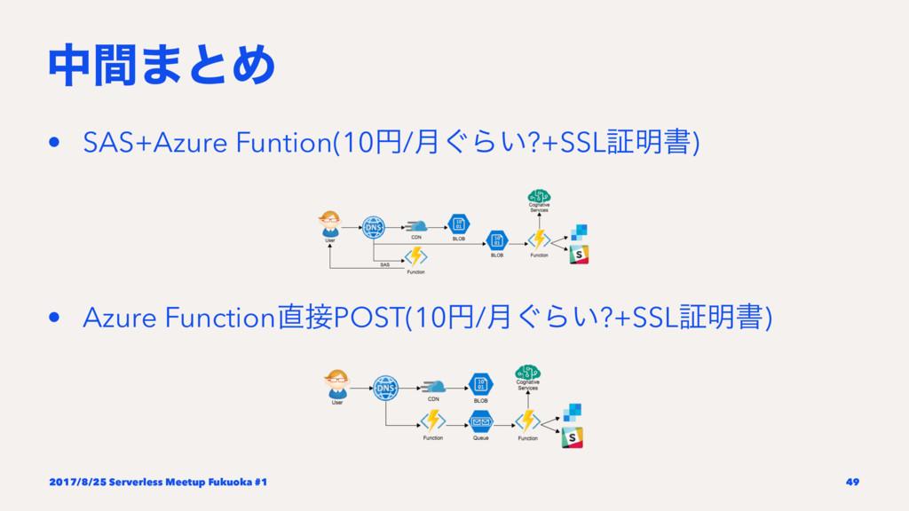 தؒ·ͱΊ • SAS+Azure Funtion(10ԁ/݄͙Β͍?+SSLূ໌ॻ) • A...