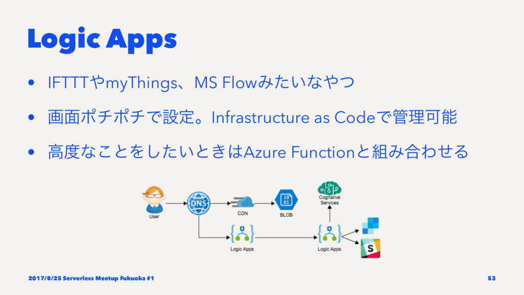 Logic Apps • IFTTTmyThingsɺMS FlowΈ͍ͨͳͭ • ը໘ϙ...