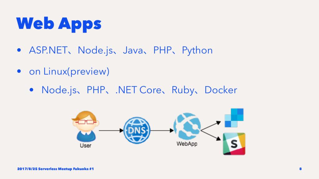 Web Apps • ASP.NETɺNode.jsɺJavaɺPHPɺPython • on...