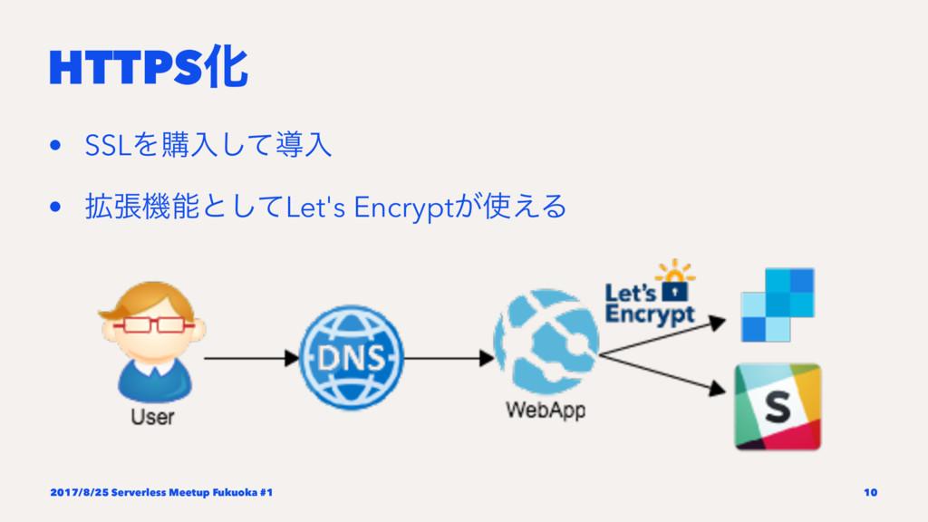 HTTPSԽ • SSLΛߪೖͯ͠ಋೖ • ֦ுػͱͯ͠Let's Encrypt͕͑Δ ...