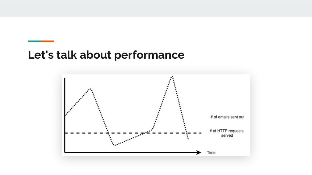 Let's talk about performance