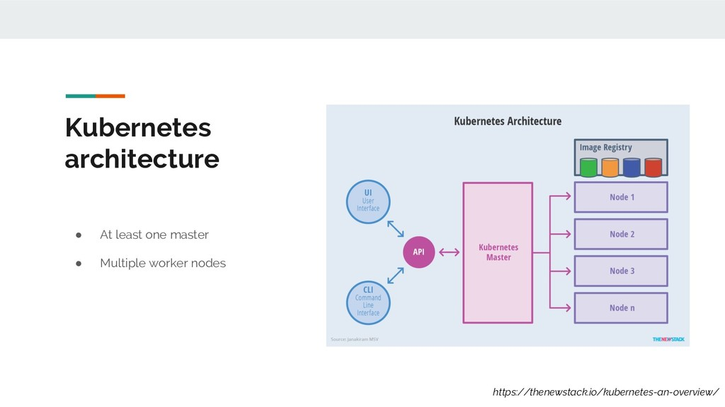 Kubernetes architecture ● At least one master ●...