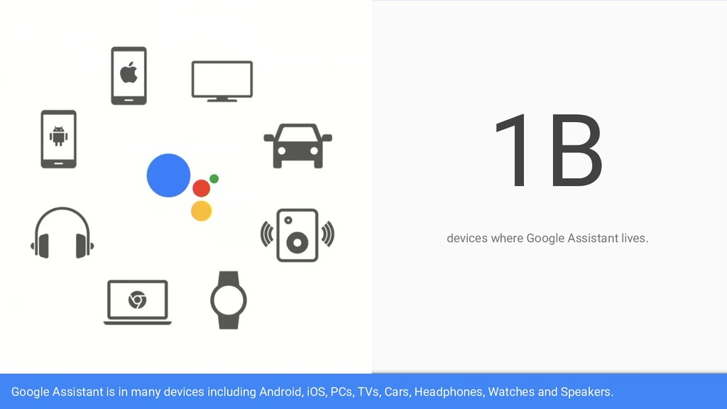 Google Assistant is in many devices including A...